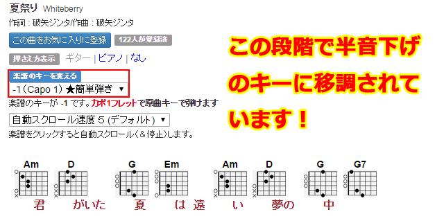 50代 ギター弾き語り